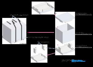 プラダン箱 C式 バックル付ベルト 緩衝材貼付 什器梱包材 重量物梱包 3Dイメージ図 立体図 組立イメージ 3D-CAD